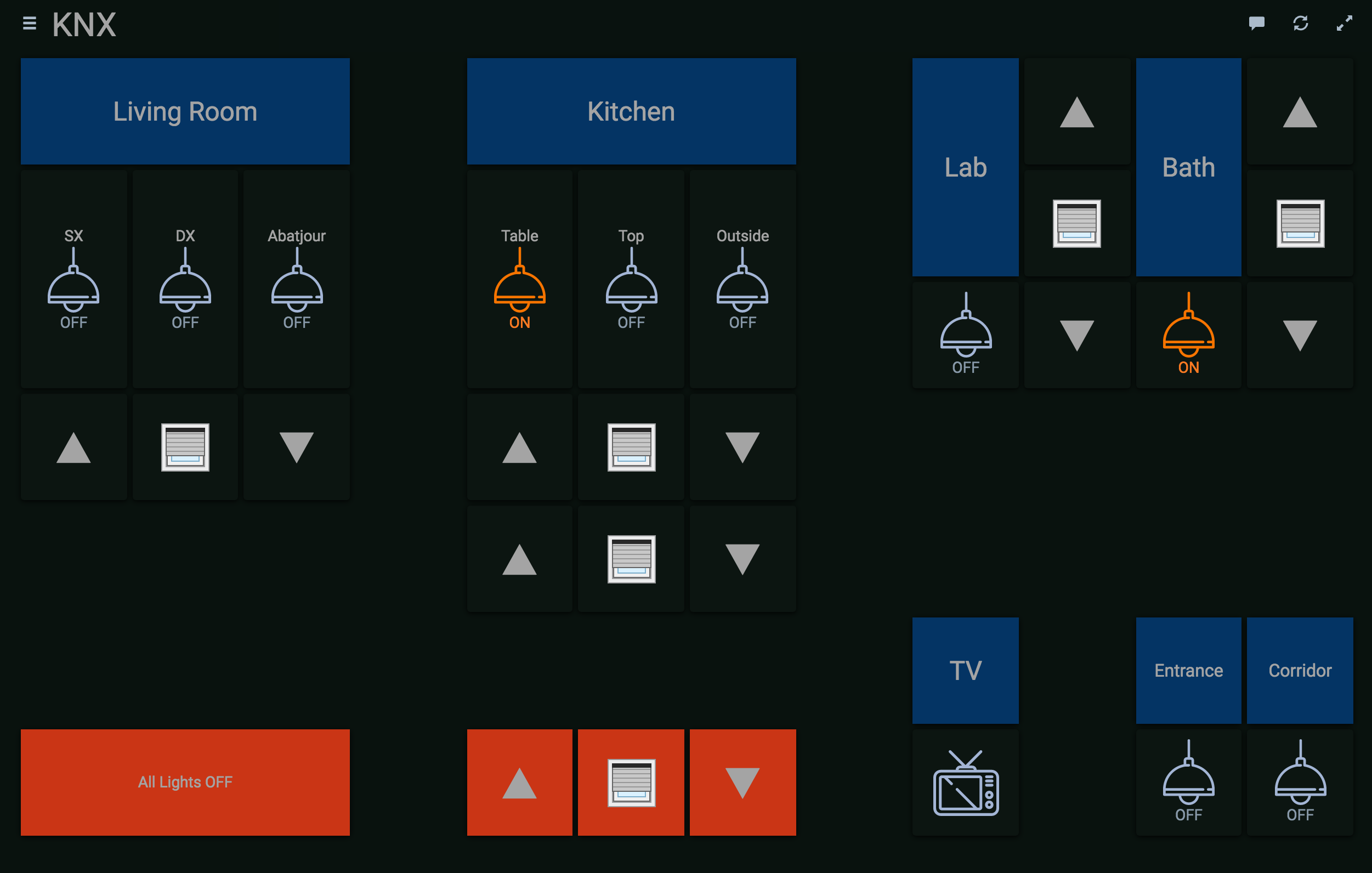 Cm3 Home Openhab Knx Guiott Hardware Design Vimar 4 Way Switch Editing The Items Knxitems File Its Possible To Assign Relation Between Name Displayed And Address Of Your Devices